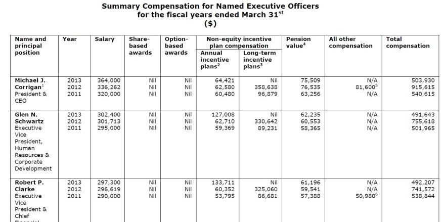 bcferries compensation